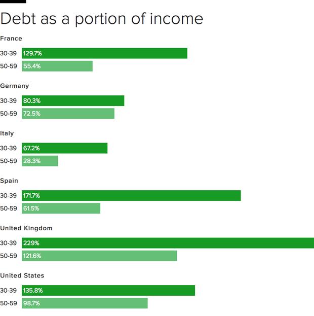 global-wealth-debt.png