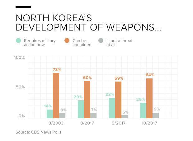 7-north-koreas-development-of-weapons.jpg