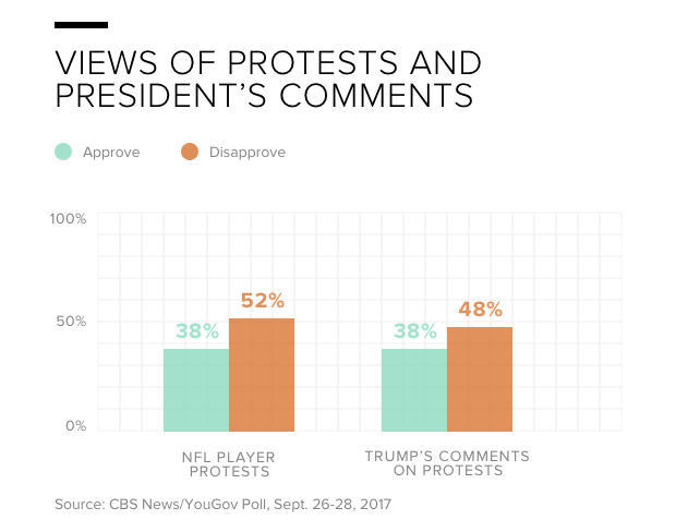 6-views-of-protests-and-presidents-comments.jpg