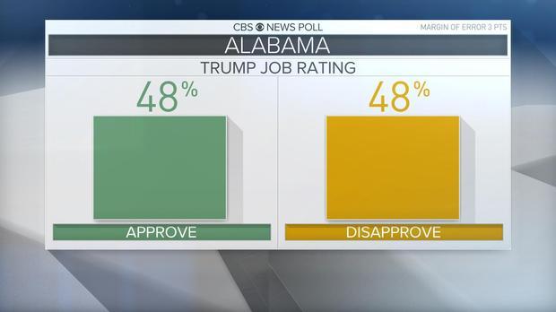 trump-job-rating-1.jpg