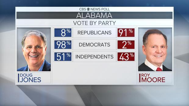 vote-by-party-1.jpg